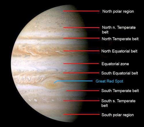 article-1277734-09892FFE000005DC-565_306x294_popup - عکس: یکی از حلقههای سیاره مشتری ناپدید شد! - متا